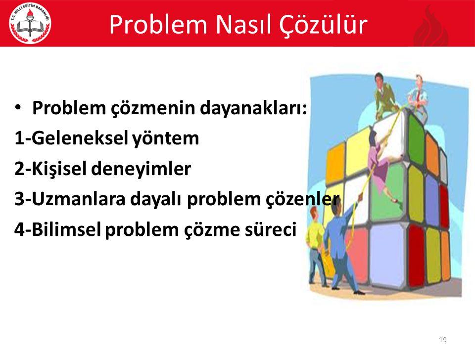 Problem Nasıl Çözülür Problem çözmenin dayanakları: