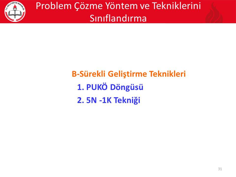 Problem Çözme Yöntem ve Tekniklerini Sınıflandırma