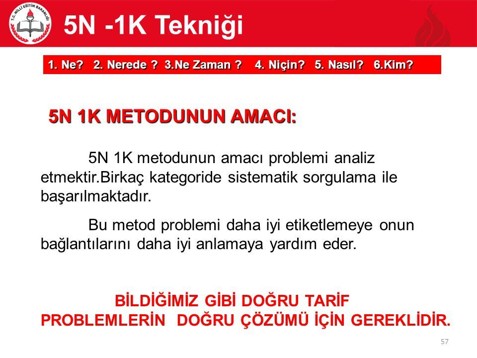 5N -1K Tekniği 5N 1K METODUNUN AMACI: