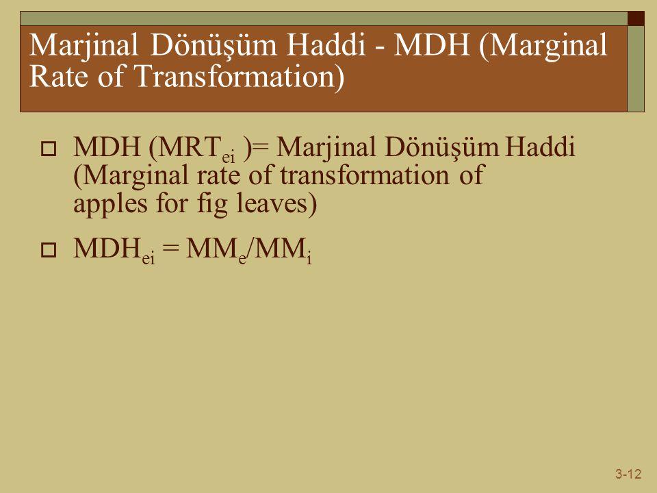 Marjinal Dönüşüm Haddi - MDH (Marginal Rate of Transformation)