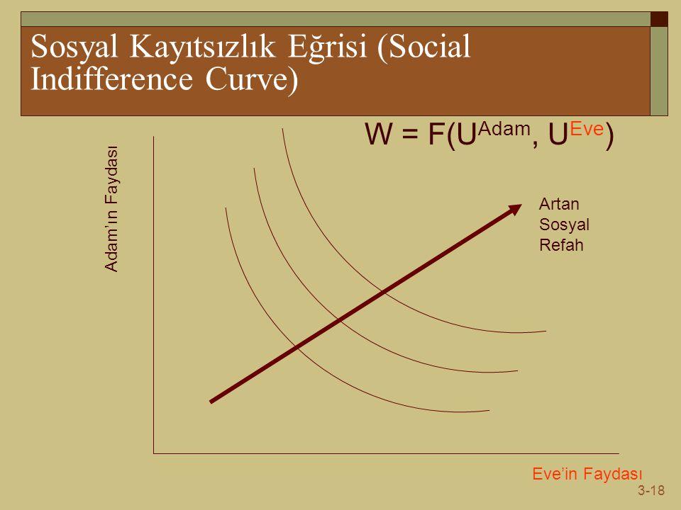 Sosyal Kayıtsızlık Eğrisi (Social Indifference Curve)