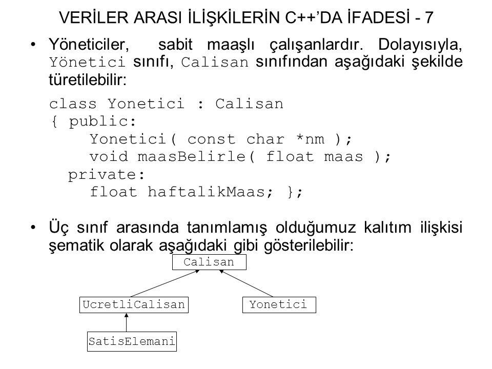 VERİLER ARASI İLİŞKİLERİN C++'DA İFADESİ - 7