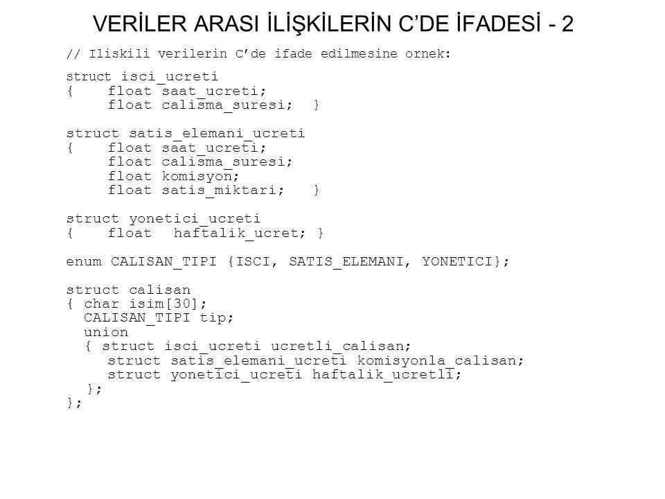 VERİLER ARASI İLİŞKİLERİN C'DE İFADESİ - 2