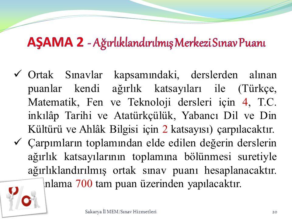 AŞAMA 2 - Ağırlıklandırılmış Merkezi Sınav Puanı