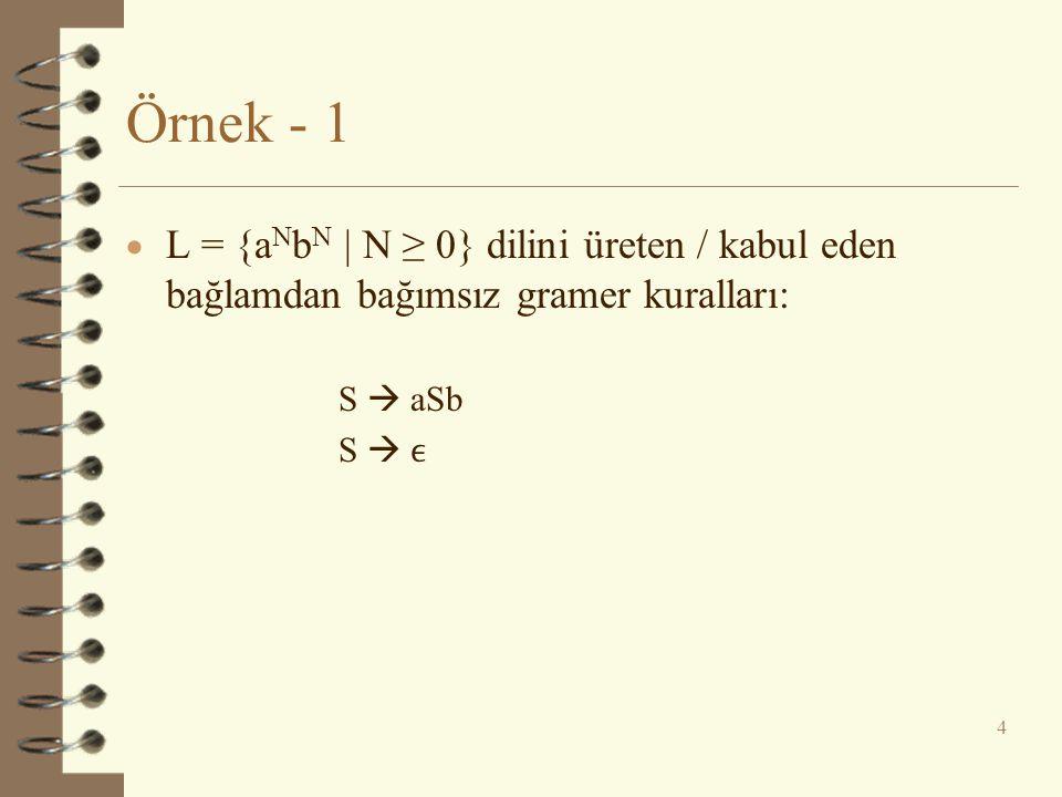 Örnek - 1 L = {aNbN | N ≥ 0} dilini üreten / kabul eden bağlamdan bağımsız gramer kuralları: S  aSb.