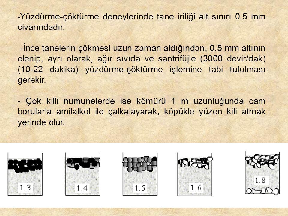 -Yüzdürme-çöktürme deneylerinde tane iriliği alt sınırı 0