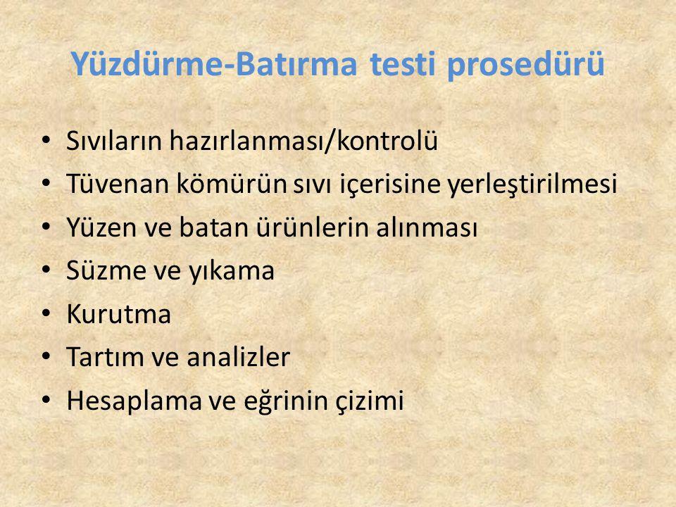 Yüzdürme-Batırma testi prosedürü