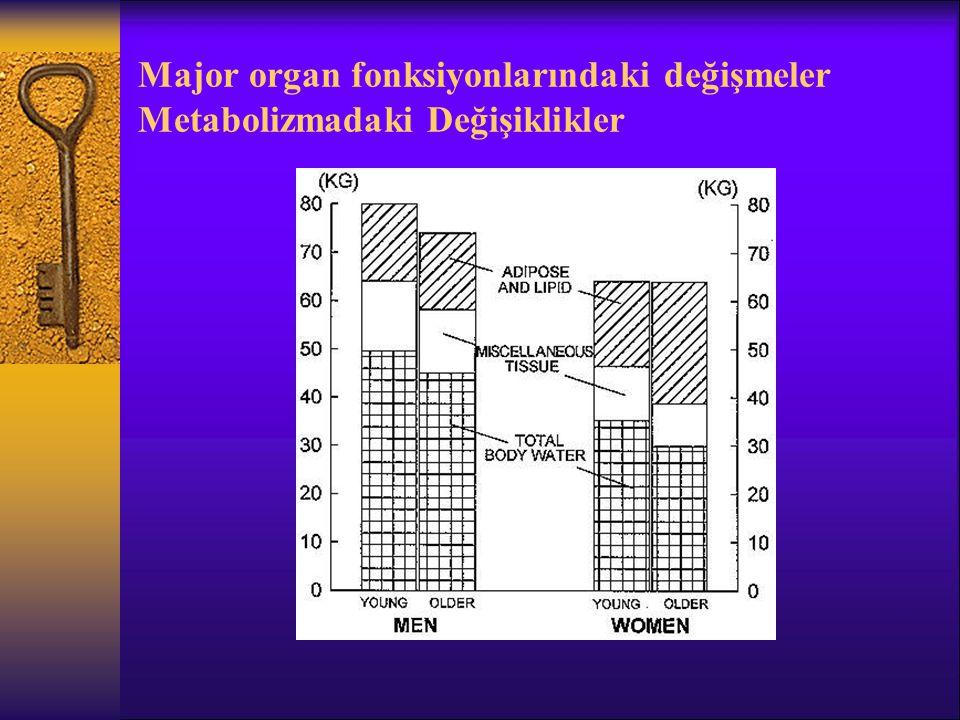 Major organ fonksiyonlarındaki değişmeler Metabolizmadaki Değişiklikler