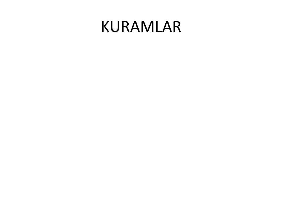 KURAMLAR