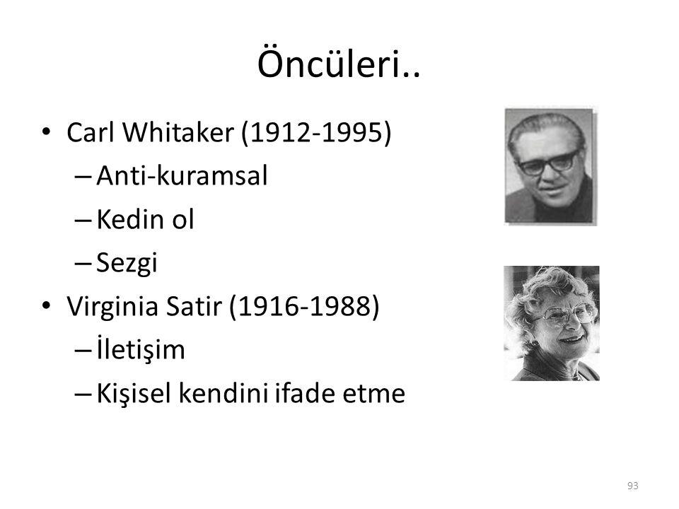 Öncüleri.. Carl Whitaker (1912-1995) Anti-kuramsal Kedin ol Sezgi