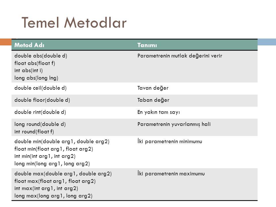 Temel Metodlar Metod Adı Tanımı