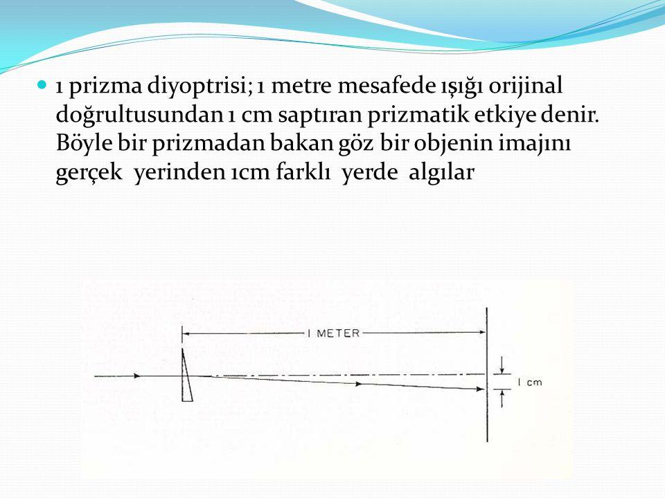 1 prizma diyoptrisi; 1 metre mesafede ışığı orijinal doğrultusundan 1 cm saptıran prizmatik etkiye denir.