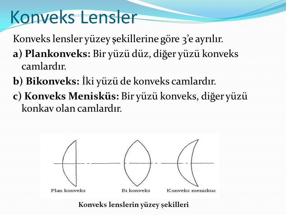 Konveks Lensler Konveks lensler yüzey şekillerine göre 3'e ayrılır.
