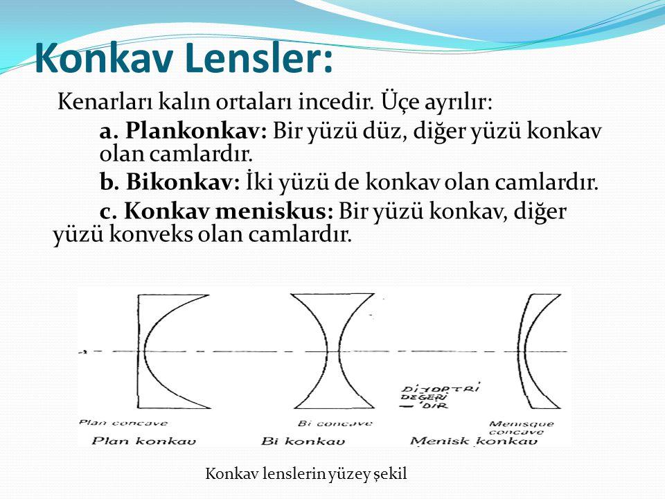 Konkav lenslerin yüzey şekil