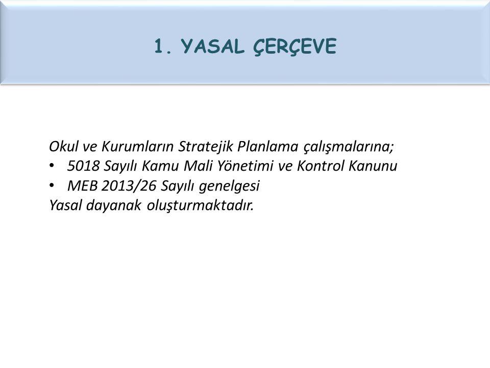 1. YASAL ÇERÇEVE Okul ve Kurumların Stratejik Planlama çalışmalarına;