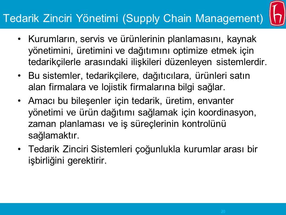 Tedarik Zinciri Yönetimi (Supply Chain Management)
