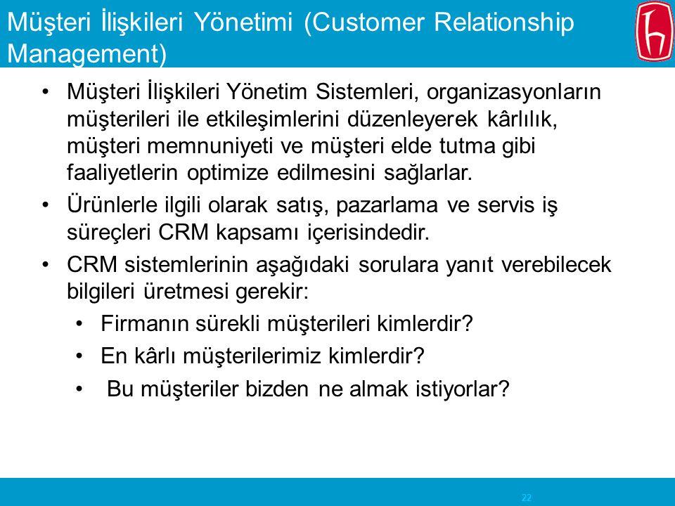 Müşteri İlişkileri Yönetimi (Customer Relationship Management)
