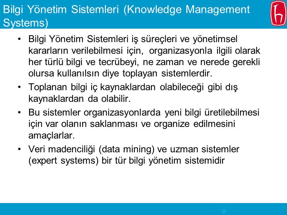 Bilgi Yönetim Sistemleri (Knowledge Management Systems)