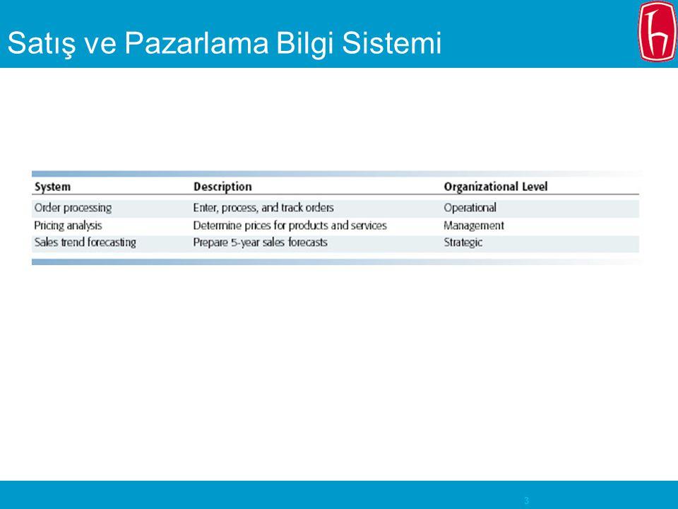 Satış ve Pazarlama Bilgi Sistemi
