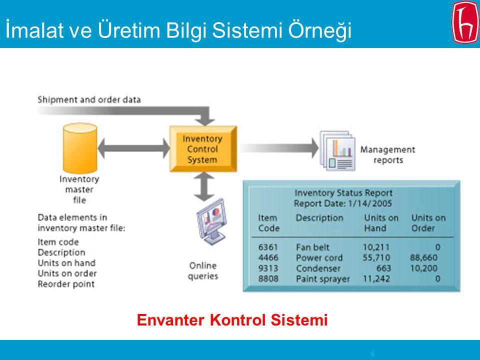 İmalat ve Üretim Bilgi Sistemi Örneği