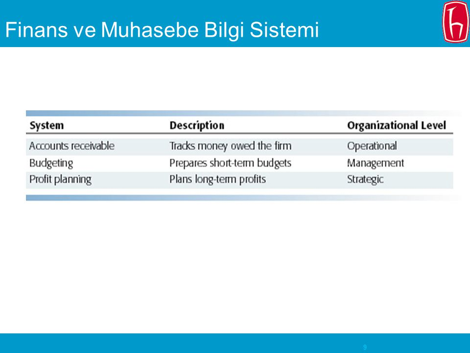 Finans ve Muhasebe Bilgi Sistemi