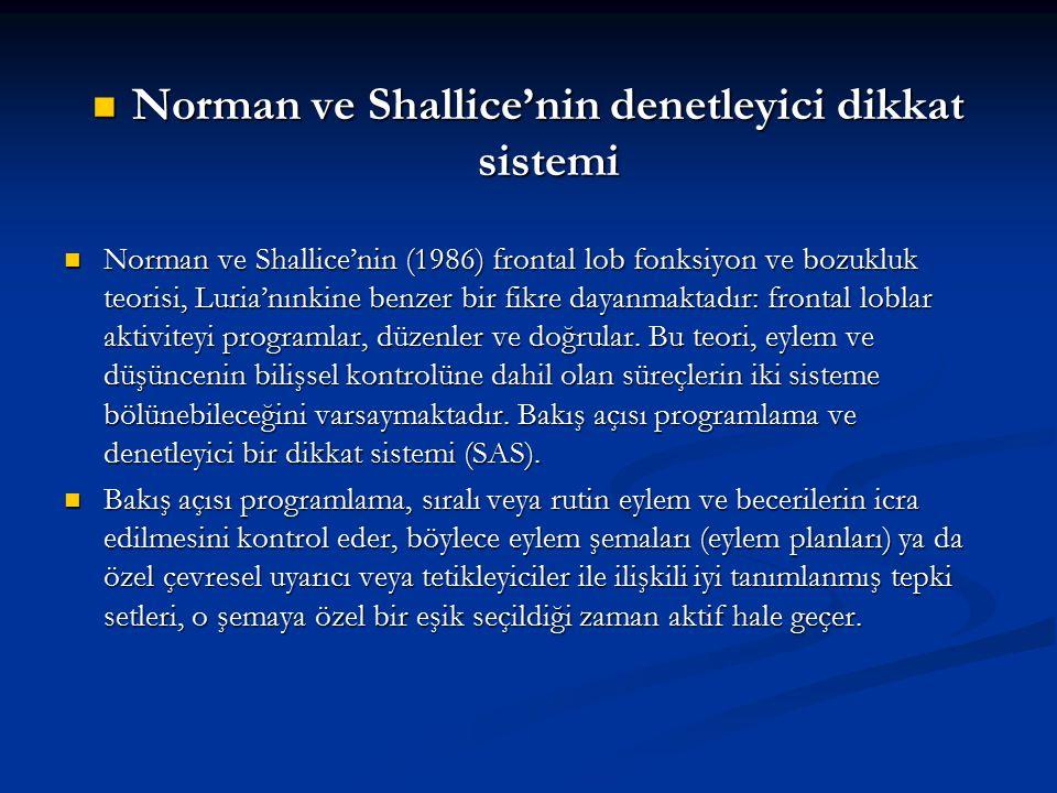 Norman ve Shallice'nin denetleyici dikkat sistemi