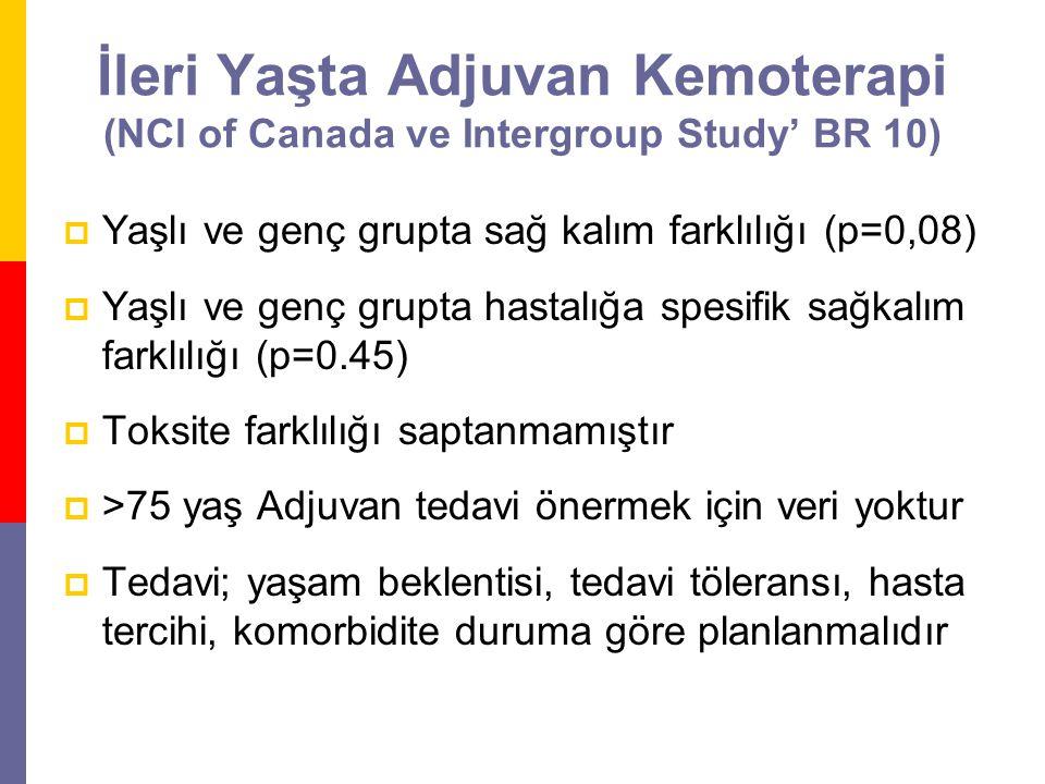 İleri Yaşta Adjuvan Kemoterapi (NCl of Canada ve Intergroup Study' BR 10)