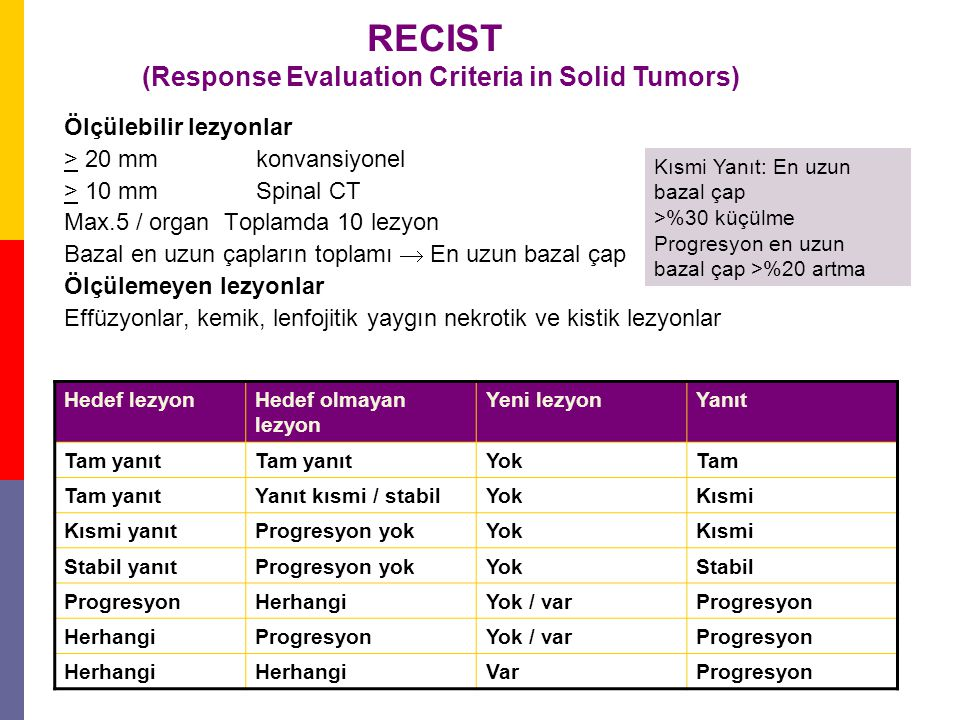 (Response Evaluation Criteria in Solid Tumors)