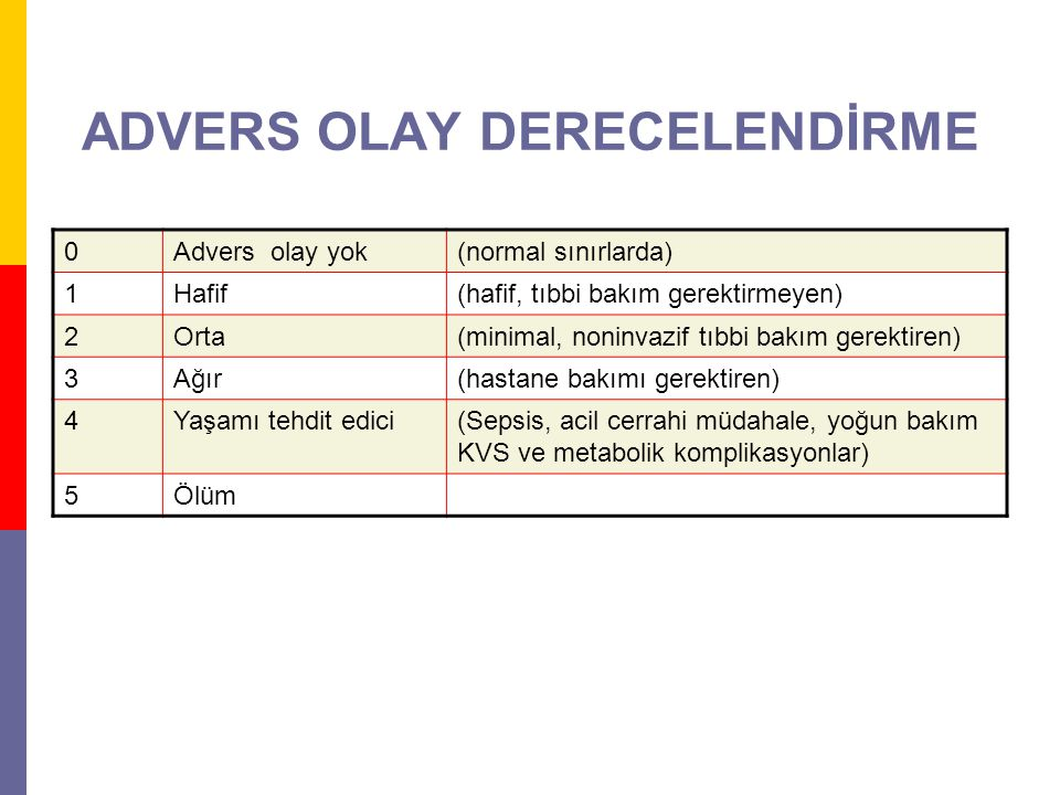 ADVERS OLAY DERECELENDİRME