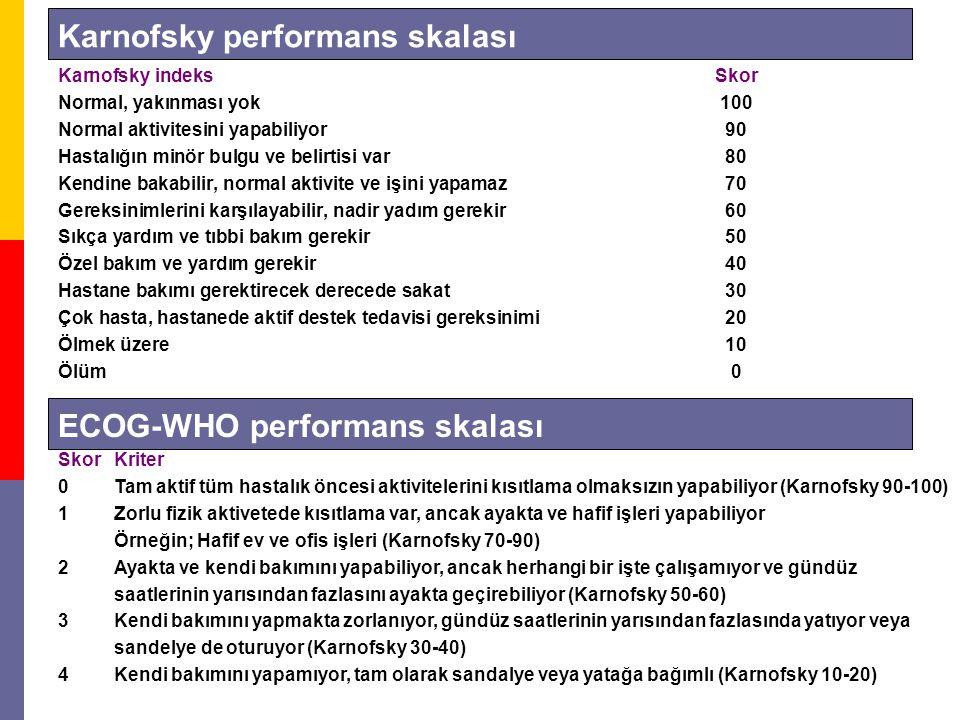 Karnofsky performans skalası