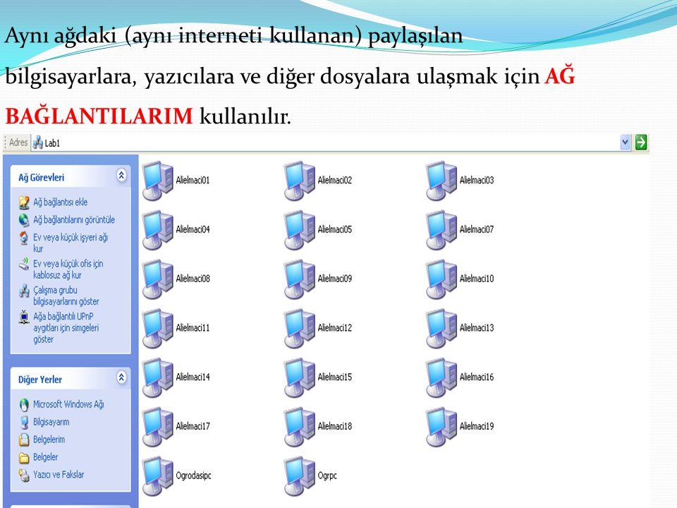 Aynı ağdaki (aynı interneti kullanan) paylaşılan bilgisayarlara, yazıcılara ve diğer dosyalara ulaşmak için AĞ BAĞLANTILARIM kullanılır.