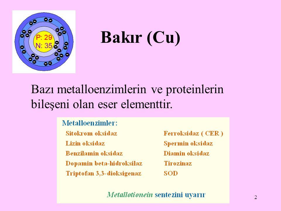 Bakır (Cu) Bazı metalloenzimlerin ve proteinlerin bileşeni olan eser elementtir.