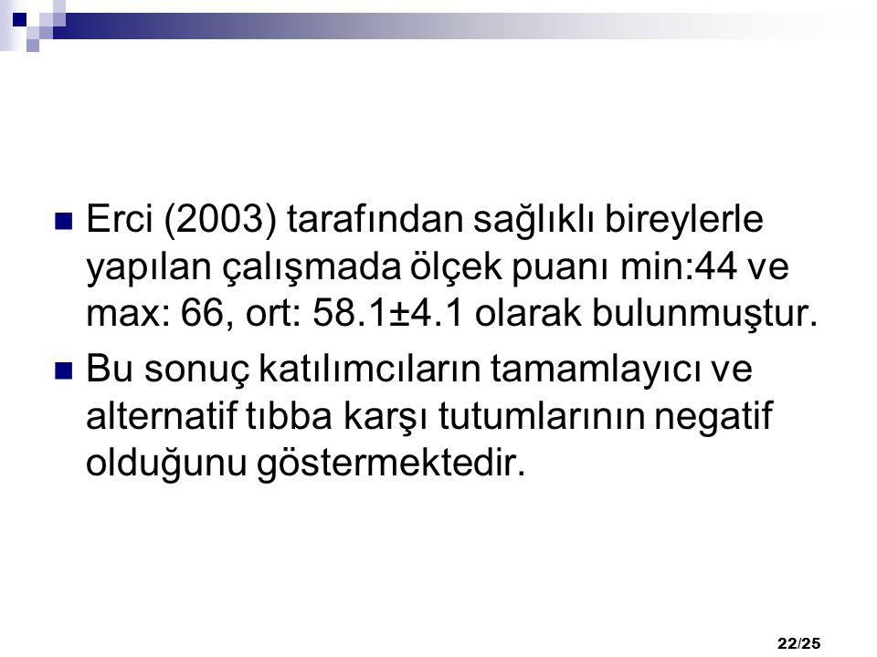 Erci (2003) tarafından sağlıklı bireylerle yapılan çalışmada ölçek puanı min:44 ve max: 66, ort: 58.1±4.1 olarak bulunmuştur.
