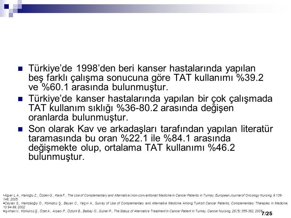 Türkiye'de 1998'den beri kanser hastalarında yapılan beş farklı çalışma sonucuna göre TAT kullanımı %39.2 ve %60.1 arasında bulunmuştur.