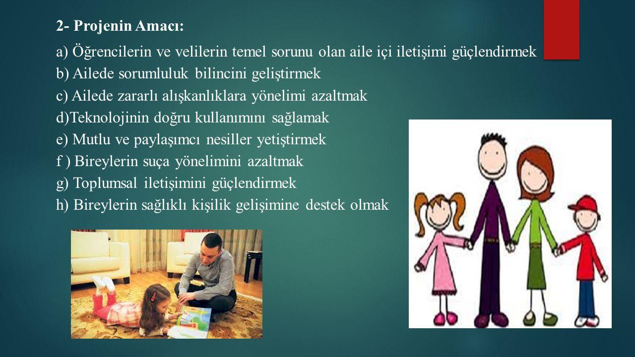 2- Projenin Amacı: a) Öğrencilerin ve velilerin temel sorunu olan aile içi iletişimi güçlendirmek. b) Ailede sorumluluk bilincini geliştirmek.