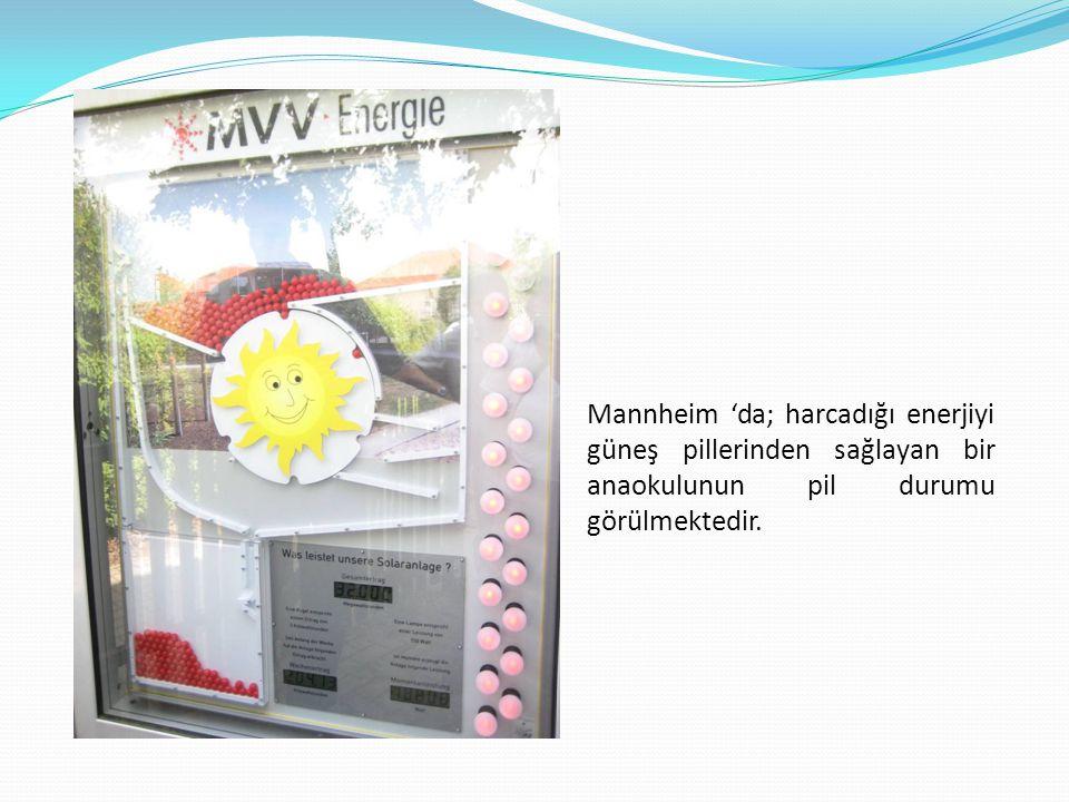 Mannheim 'da; harcadığı enerjiyi güneş pillerinden sağlayan bir anaokulunun pil durumu görülmektedir.