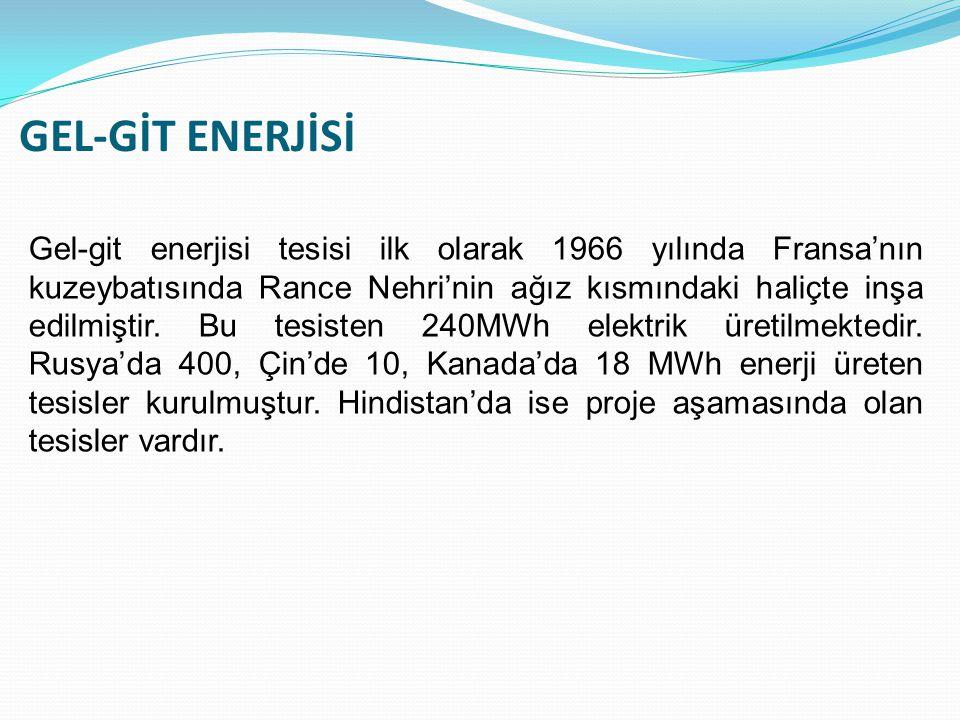 GEL-GİT ENERJİSİ