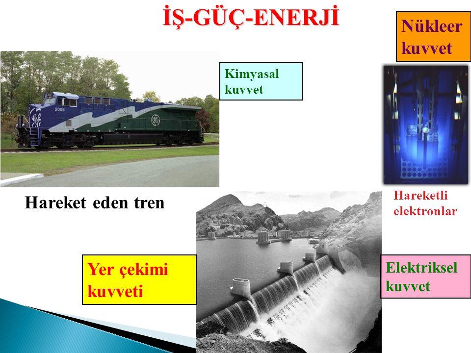 İŞ-GÜÇ-ENERJİ Nükleer kuvvet Hareket eden tren Yer çekimi kuvveti