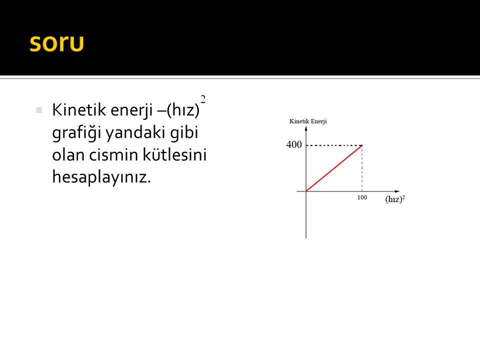 soru Kinetik enerji –(hız) grafiği yandaki gibi olan cismin kütlesini hesaplayınız.