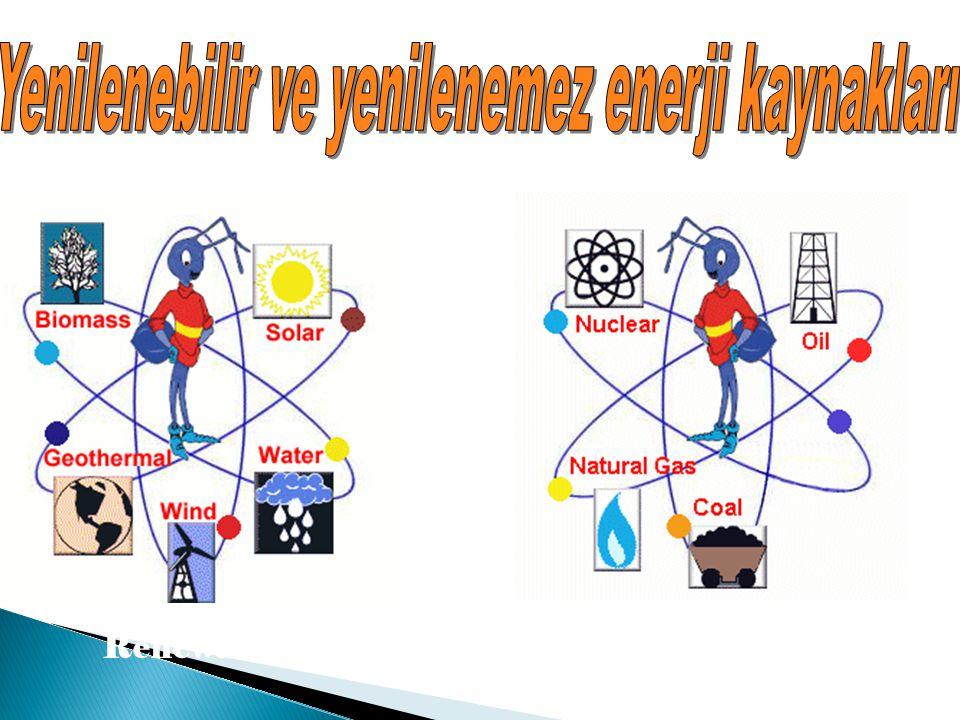 Yenilenebilir ve yenilenemez enerji kaynakları