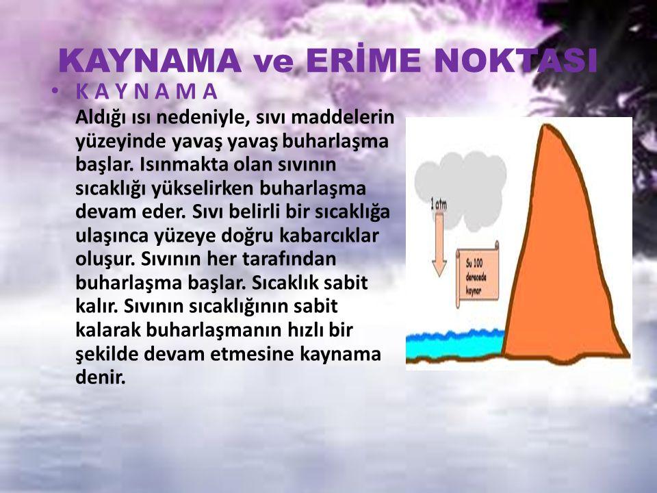 KAYNAMA ve ERİME NOKTASI