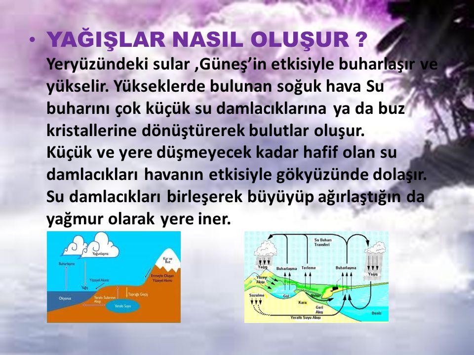 YAĞIŞLAR NASIL OLUŞUR . Yeryüzündeki sular ,Güneş'in etkisiyle buharlaşır ve yükselir.