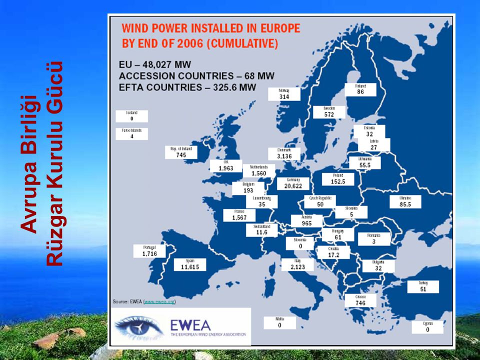 Rüzgar Kurulu Gücü Avrupa Birliği