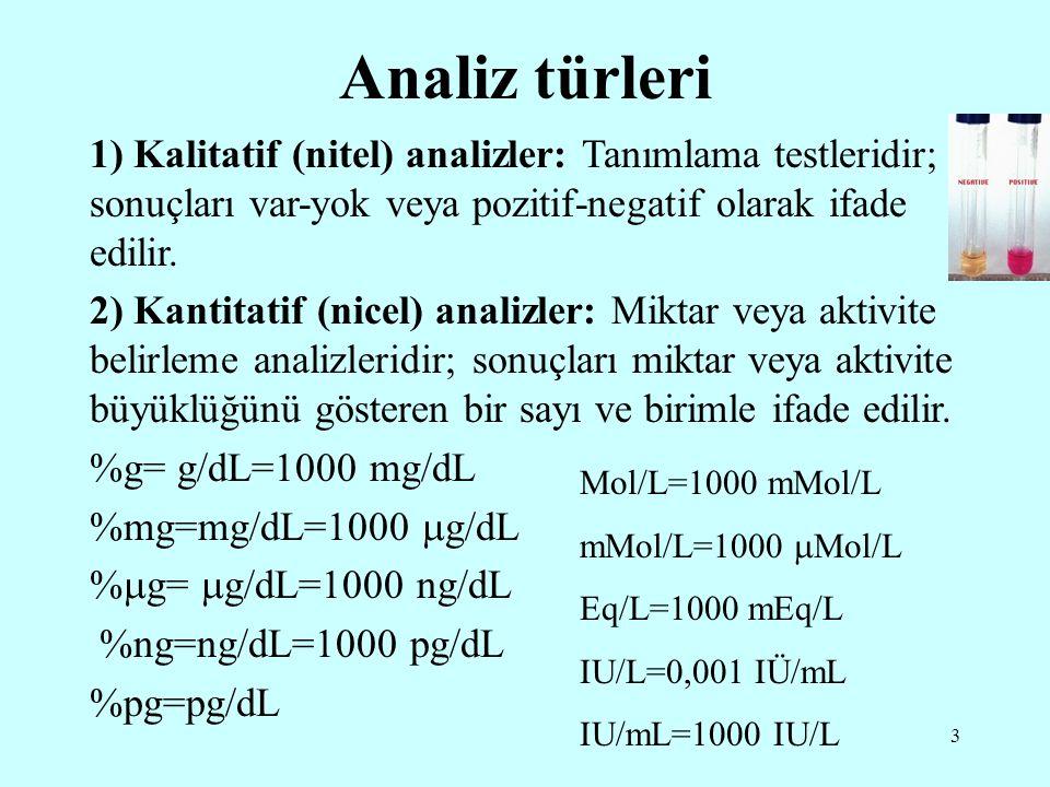 Analiz türleri 1) Kalitatif (nitel) analizler: Tanımlama testleridir; sonuçları var-yok veya pozitif-negatif olarak ifade edilir.