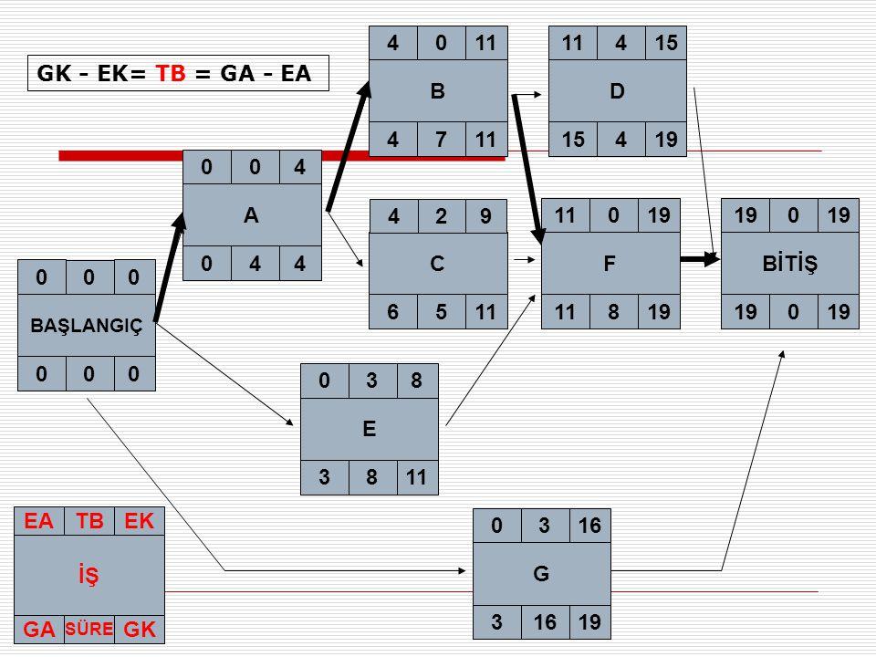 4 11. 11. 4. 15. GK - EK= TB = GA - EA. B. D. 4. 7. 11. 15. 4. 19. 4. A. 4. 2. 9. 11.