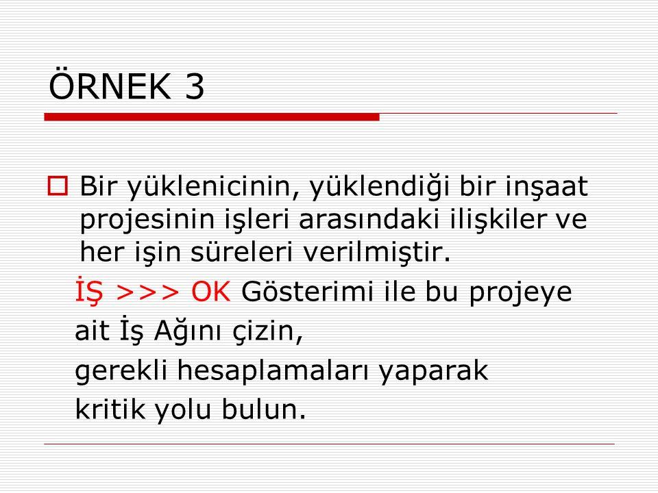ÖRNEK 3 Bir yüklenicinin, yüklendiği bir inşaat projesinin işleri arasındaki ilişkiler ve her işin süreleri verilmiştir.
