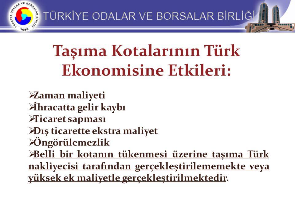 Taşıma Kotalarının Türk Ekonomisine Etkileri:
