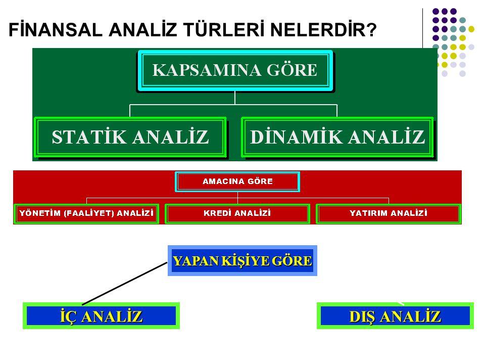 FİNANSAL ANALİZ TÜRLERİ NELERDİR
