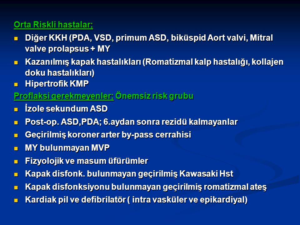 Orta Riskli hastalar; Diğer KKH (PDA, VSD, primum ASD, biküspid Aort valvi, Mitral valve prolapsus + MY.