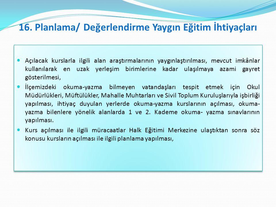 16. Planlama/ Değerlendirme Yaygın Eğitim İhtiyaçları